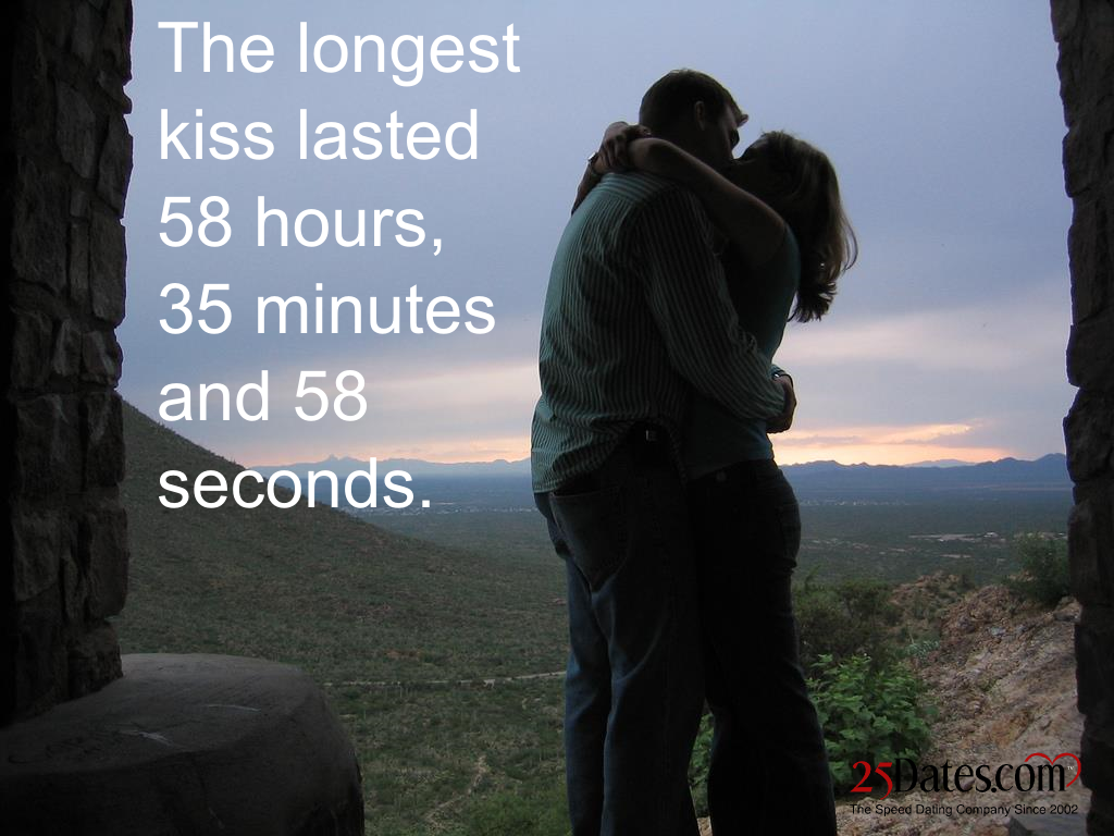 25Dates Longest Kiss Speed Dating